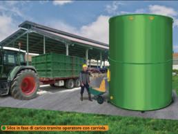 silos in fase di carico con carriola